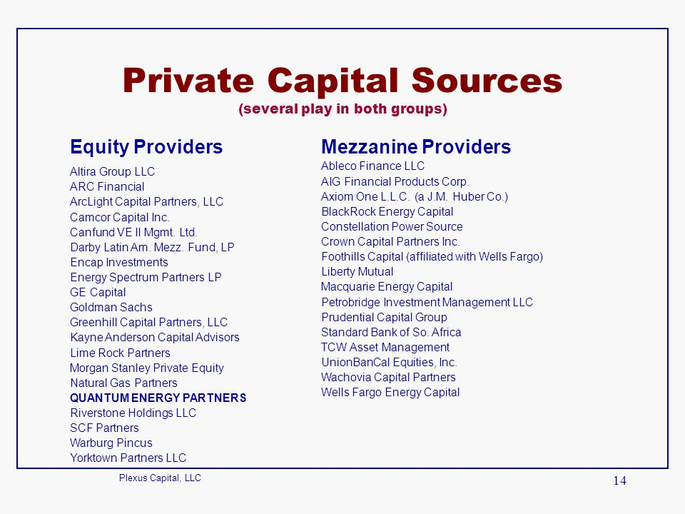 Plexus Capital, LLC 14 Private Capital Sources (several play in both groups) Equity Providers Altira Group LLC ARC Financial ArcLight Capital Partners