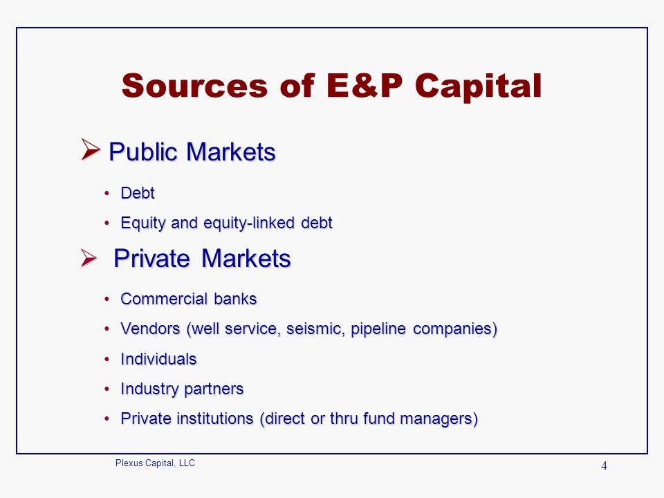 Plexus Capital, LLC 5 Why Hire an Intermediary.