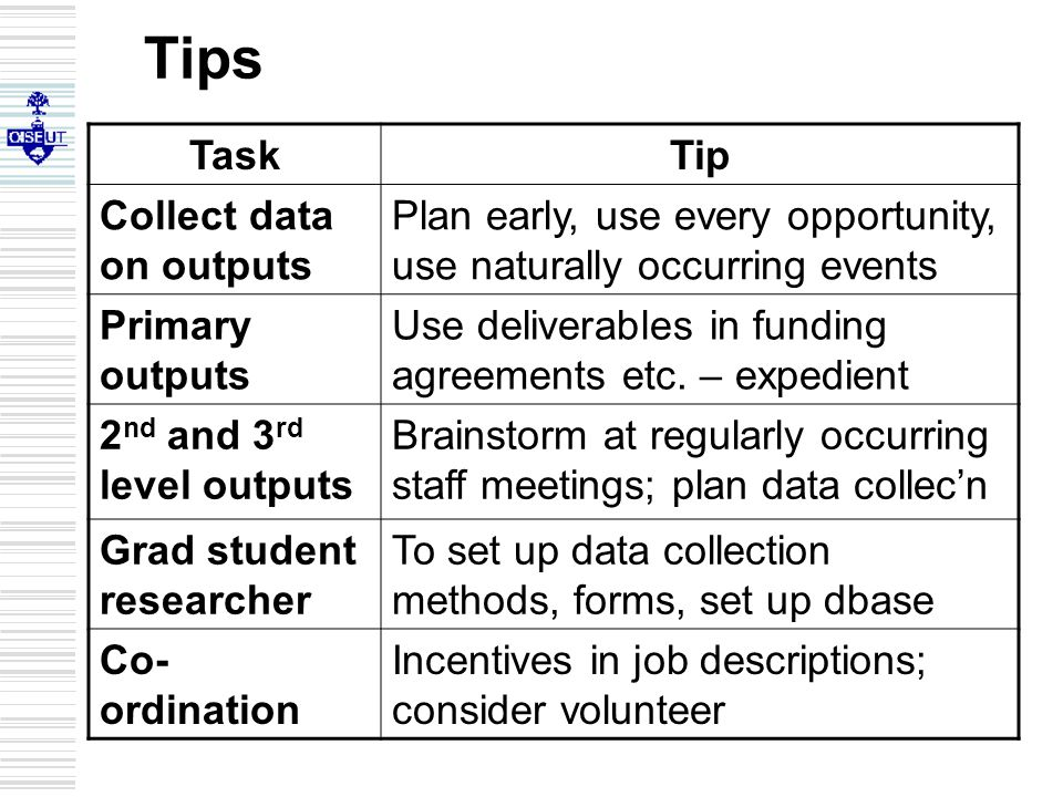 Tips TaskTip Collect data on outputs Plan early, use every opportunity, use naturally occurring events Primary outputs Use deliverables in funding agr