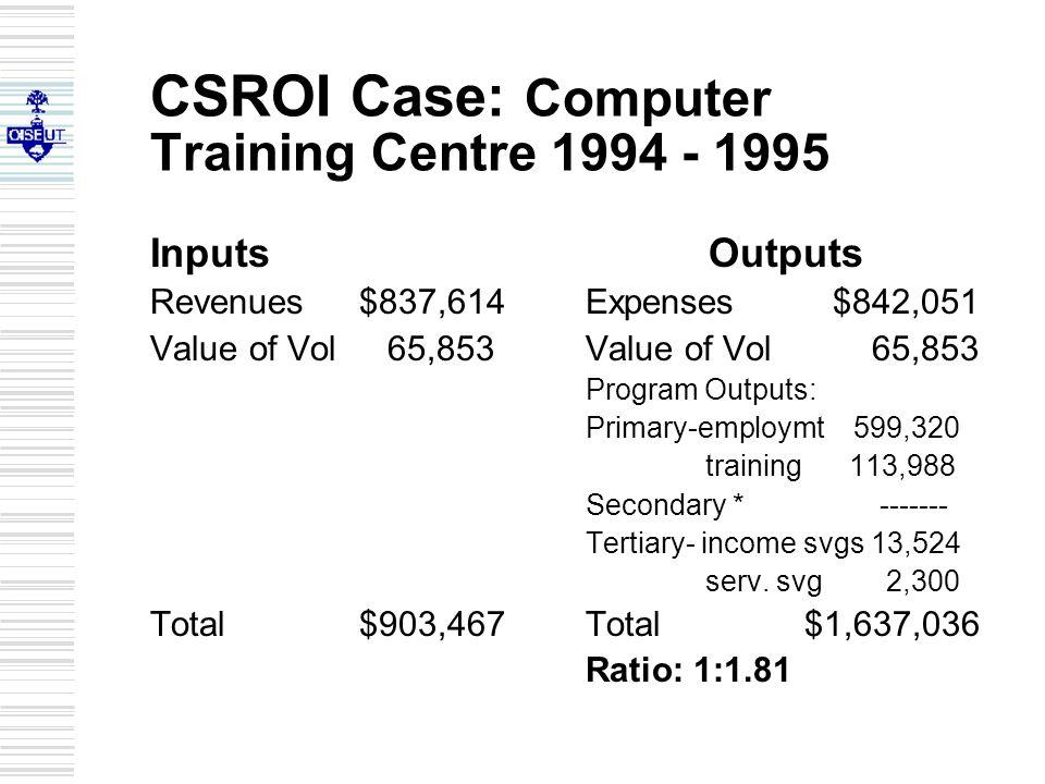 CSROI Case: Computer Training Centre 1994 - 1995 Inputs Revenues $837,614 Value of Vol 65,853 Total $903,467 Outputs Expenses $842,051 Value of Vol 65