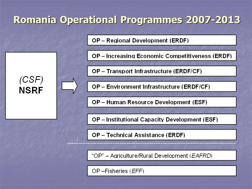 Future perspectives English RDAs to manage EU programmes English RDAs to manage EU programmes Romanian RDAs to be IBs for ROP 2007- 2013 and cross border programmes Romanian RDAs to be IBs for ROP 2007- 2013 and cross border programmes Crucial issue of regional coordination in Romania – RDA role.