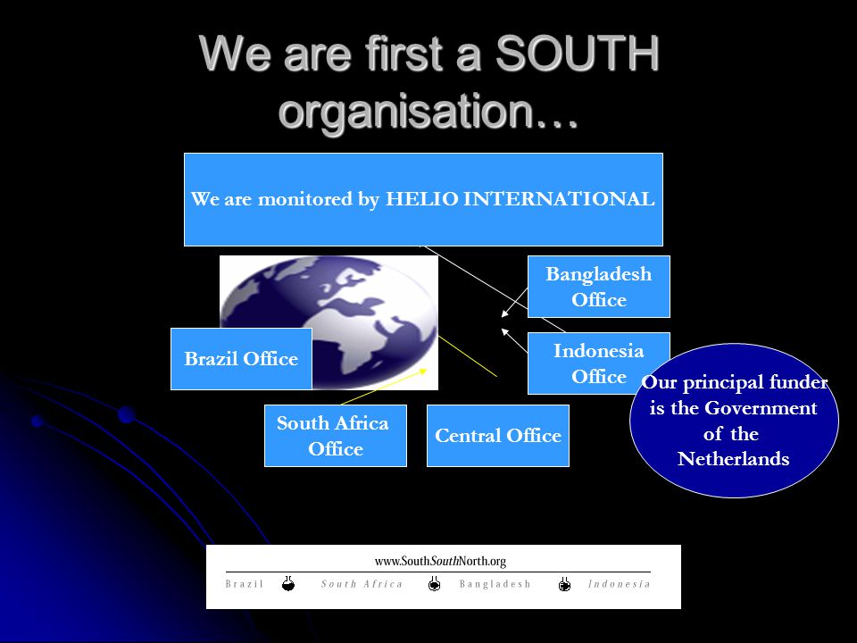 We are first a SOUTH organisation… South Africa Office Central Office Brazil Office Indonesia Office Bangladesh Office We are monitored by HELIO INTER