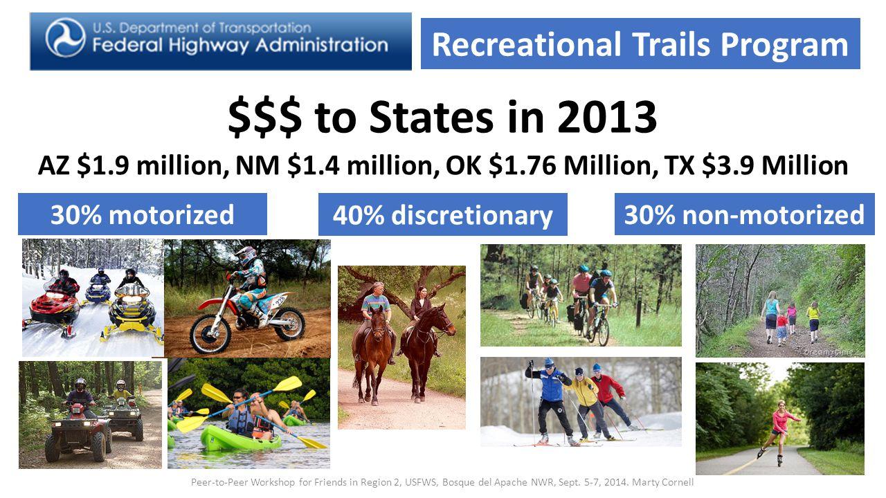 36 Recreational Trails Program $$$ to States in 2013 AZ $1.9 million, NM $1.4 million, OK $1.76 Million, TX $3.9 Million 30% motorized30% non-motorized 40% discretionary Peer-to-Peer Workshop for Friends in Region 2, USFWS, Bosque del Apache NWR, Sept.