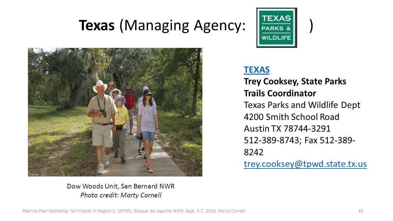 Texas (Managing Agency: ) Peer-to-Peer Workshop for Friends in Region 2, USFWS, Bosque del Apache NWR, Sept.