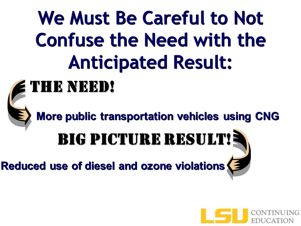 We Must Be Careful to Not Confuse the Need with the Anticipated Result: More public transportation vehicles using CNG Reduced use of diesel and ozone violations the NEED.