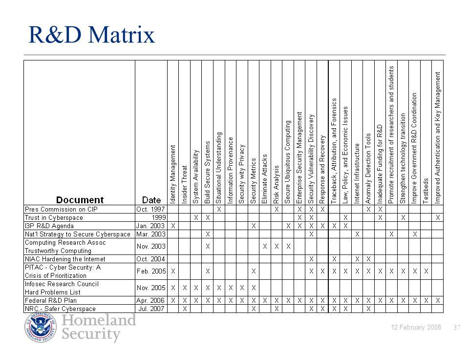 12 February 200837 R&D Matrix