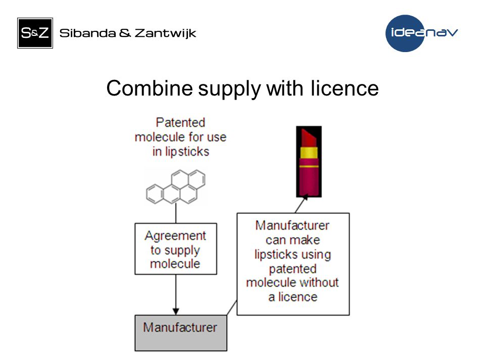 Combine supply with licence