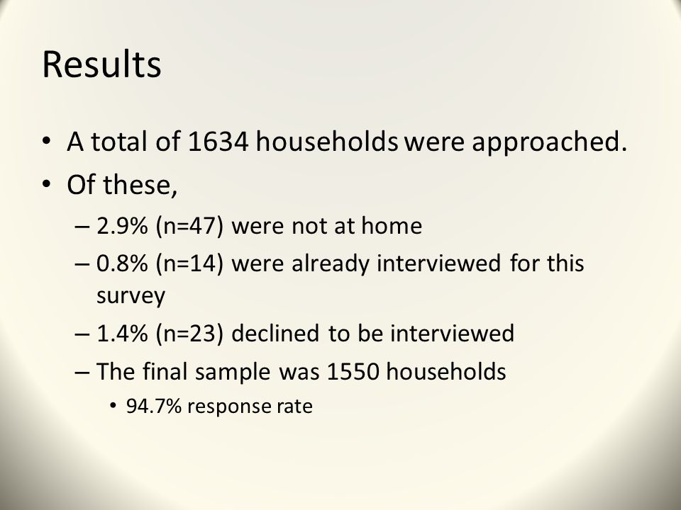 Results A total of 1634 households were approached.