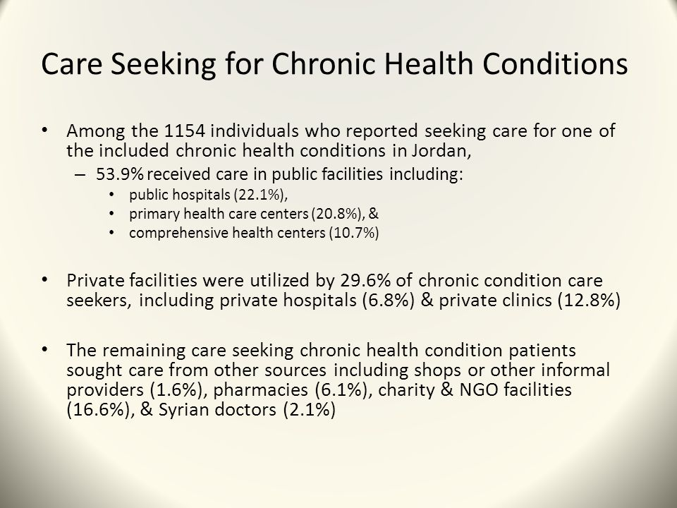 Care Seeking for Chronic Health Conditions Among the 1154 individuals who reported seeking care for one of the included chronic health conditions in Jordan, – 53.9% received care in public facilities including: public hospitals (22.1%), primary health care centers (20.8%), & comprehensive health centers (10.7%) Private facilities were utilized by 29.6% of chronic condition care seekers, including private hospitals (6.8%) & private clinics (12.8%) The remaining care seeking chronic health condition patients sought care from other sources including shops or other informal providers (1.6%), pharmacies (6.1%), charity & NGO facilities (16.6%), & Syrian doctors (2.1%)