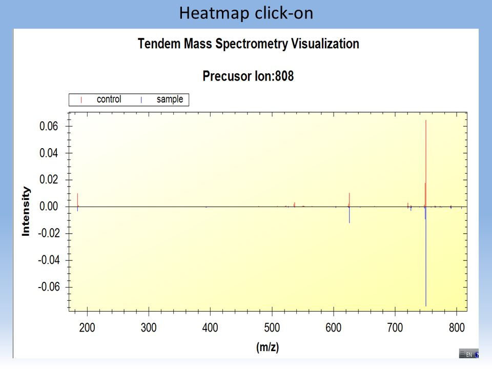 Heatmap click-on