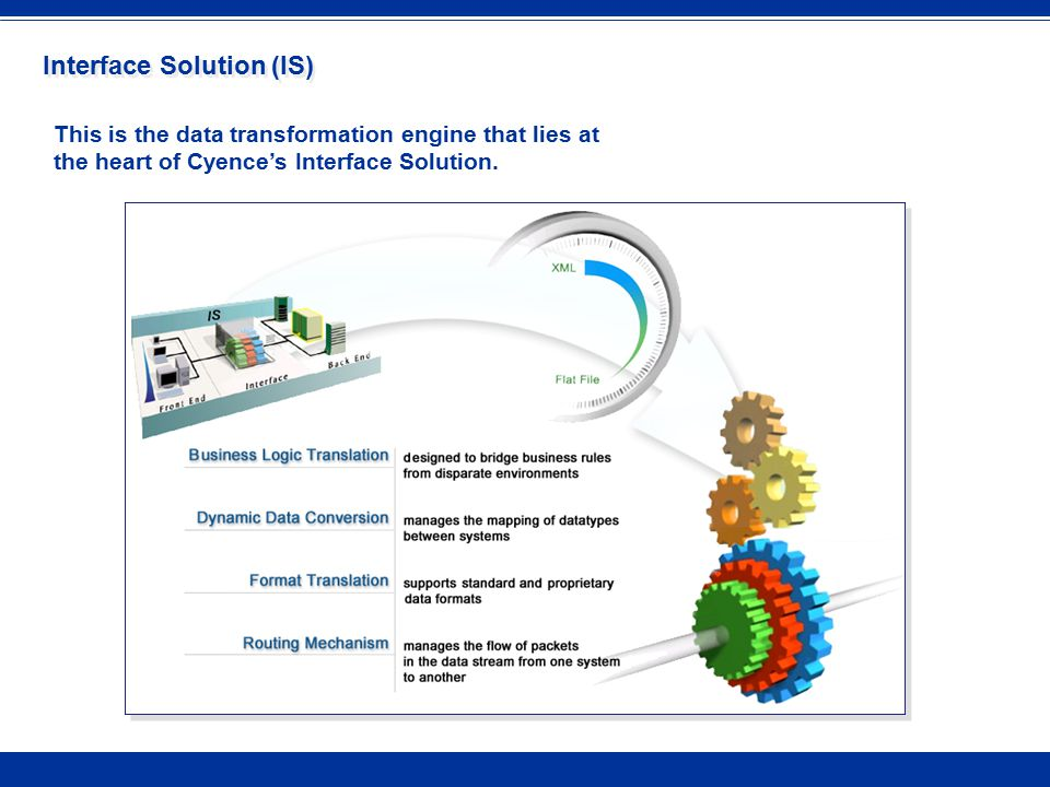 Interface Solution (IS) This is the data transformation engine that lies at the heart of Cyence's Interface Solution.