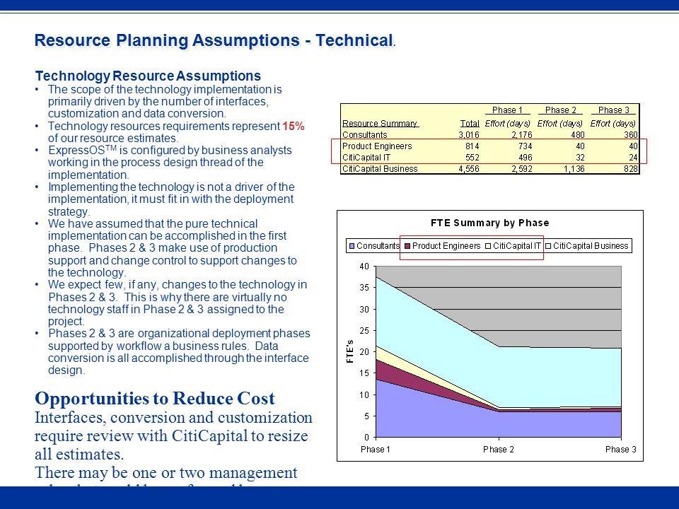 Resource Planning Assumptions - Technical.