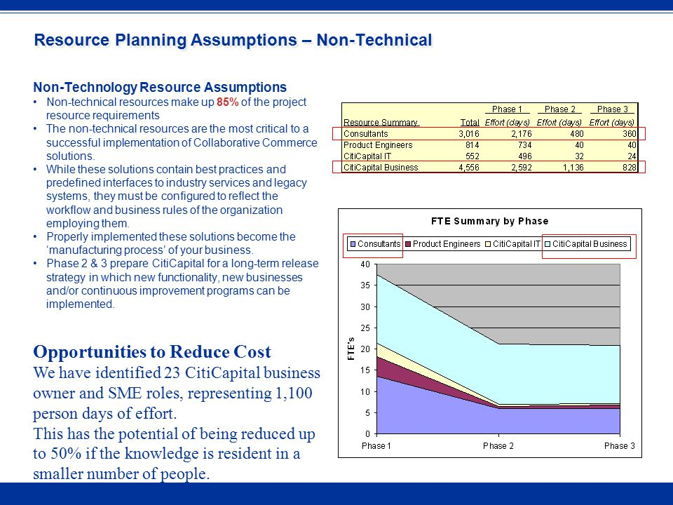 Resource Planning Assumptions – Non-Technical Non-Technology Resource Assumptions Non-technical resources make up 85% of the project resource requirements The non-technical resources are the most critical to a successful implementation of Collaborative Commerce solutions.