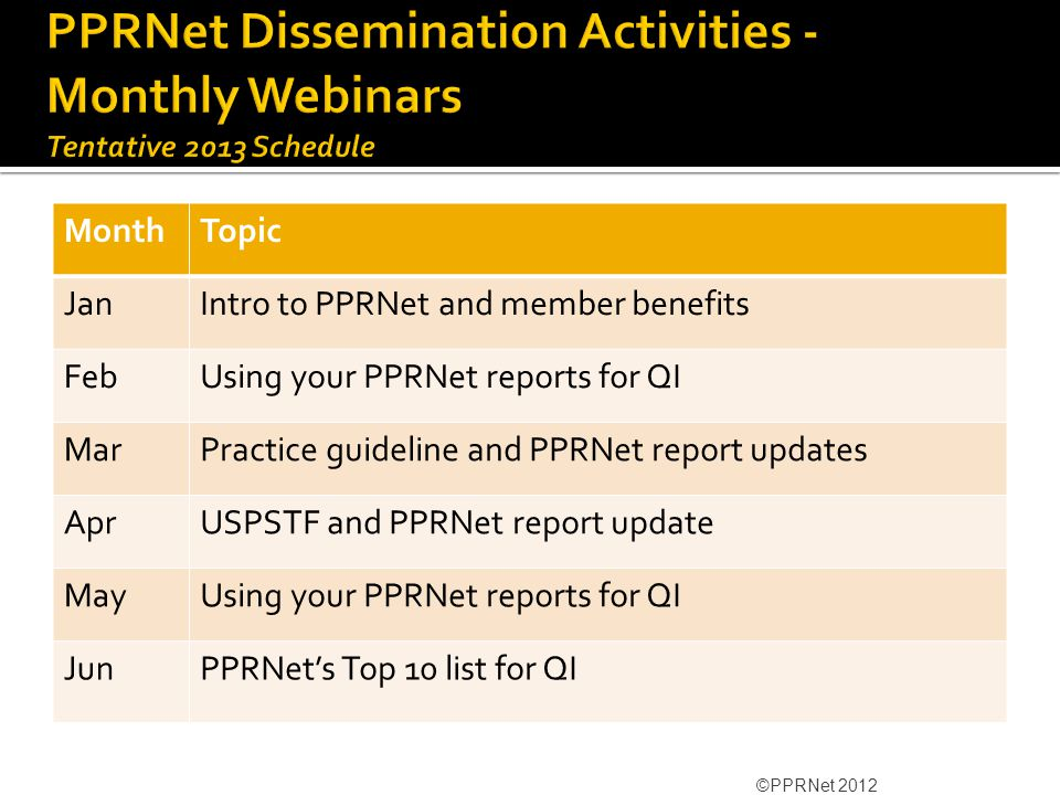 MonthTopic JanIntro to PPRNet and member benefits FebUsing your PPRNet reports for QI MarPractice guideline and PPRNet report updates AprUSPSTF and PPRNet report update MayUsing your PPRNet reports for QI JunPPRNet's Top 10 list for QI ©PPRNet 2012