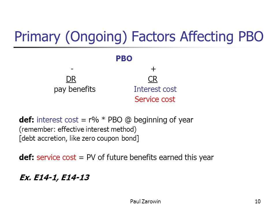 Paul Zarowin10 Primary (Ongoing) Factors Affecting PBO PBO - + DR CR pay benefits Interest cost Service cost def: interest cost = r% * PBO @ beginning of year (remember: effective interest method) [debt accretion, like zero coupon bond] def: service cost = PV of future benefits earned this year Ex.