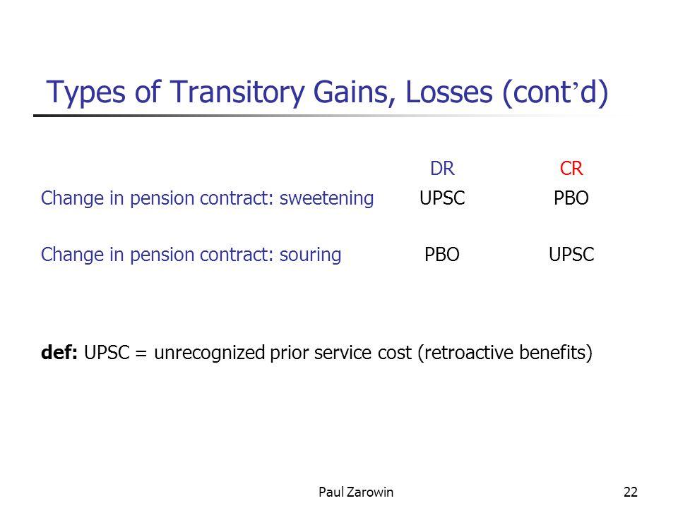 ... in pension contract: sweeteningUPSCPBO Change in pension contract:  souringPBOUPSC def: UPSC = unrecognized prior service cost (retroactive  benefits)