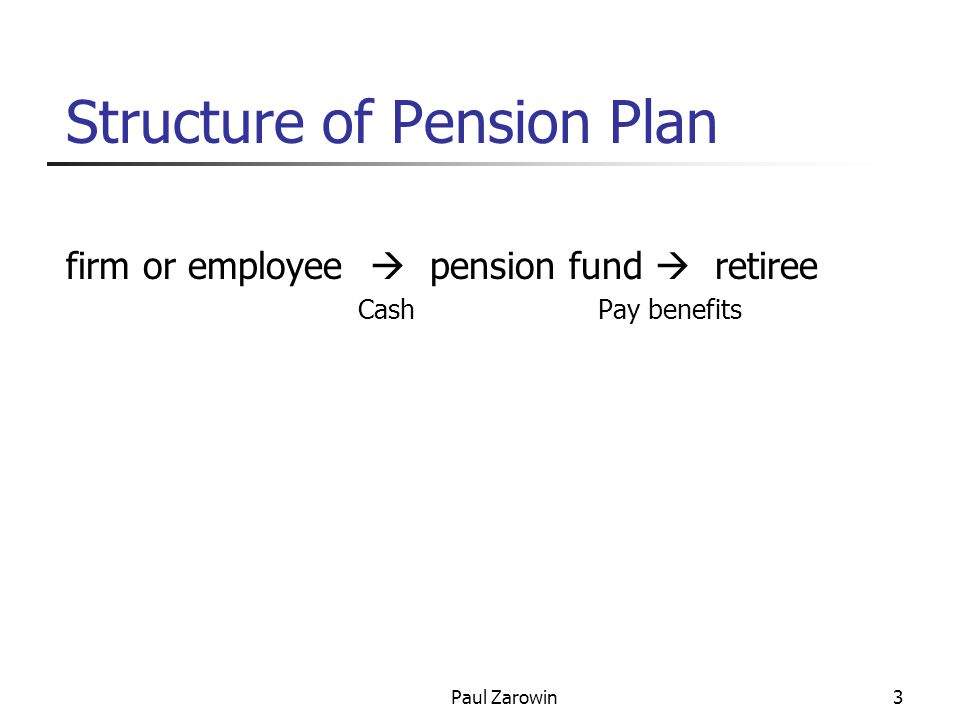 Paul Zarowin3 Structure of Pension Plan firm or employee  pension fund  retiree Cash Pay benefits