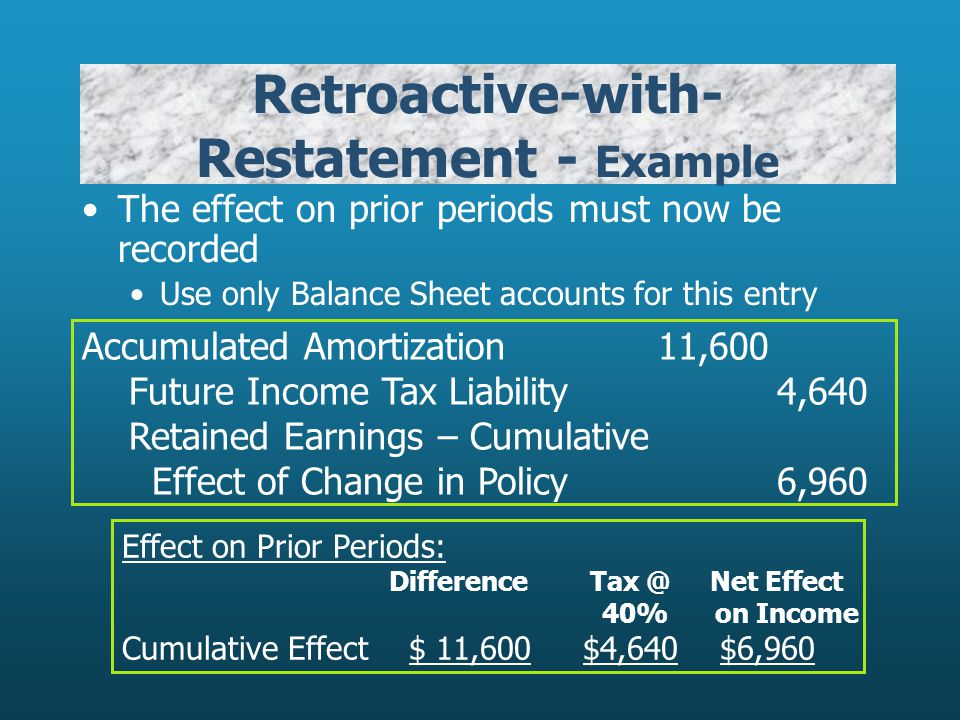 Retroactive-with- Restatement - Example The effect on prior periods must now be recorded Use only Balance Sheet accounts for this entry Accumulated Am
