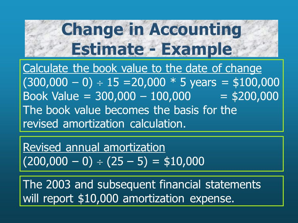Change in Accounting Estimate - Example Calculate the book value to the date of change (300,000 – 0)  15 =20,000 * 5 years = $100,000 Book Value = 30