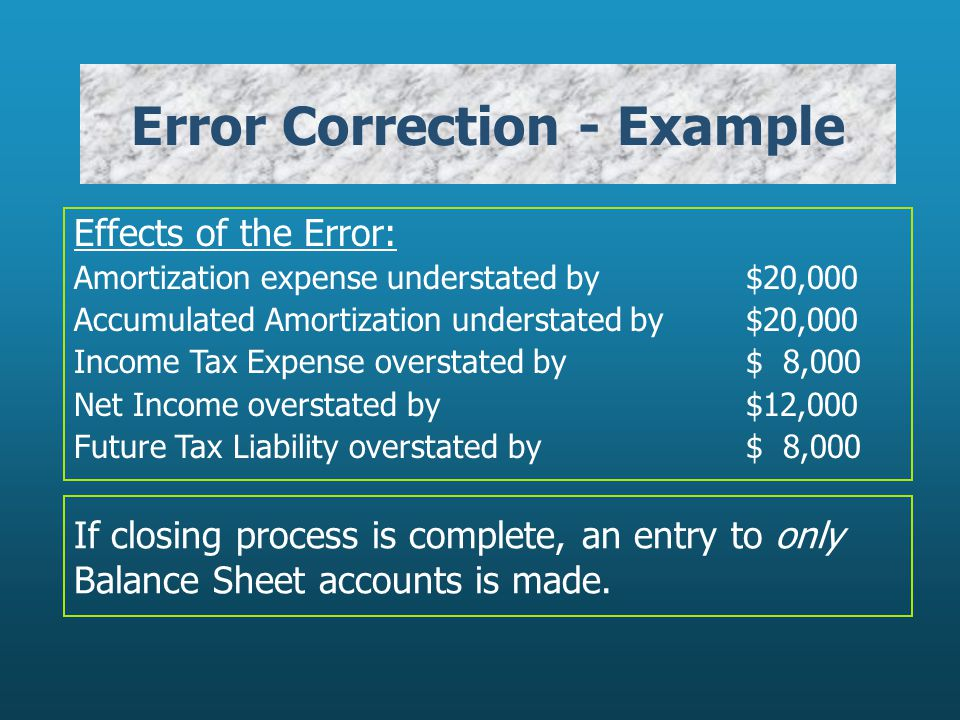 Error Correction - Example Effects of the Error: Amortization expense understated by$20,000 Accumulated Amortization understated by$20,000 Income Tax