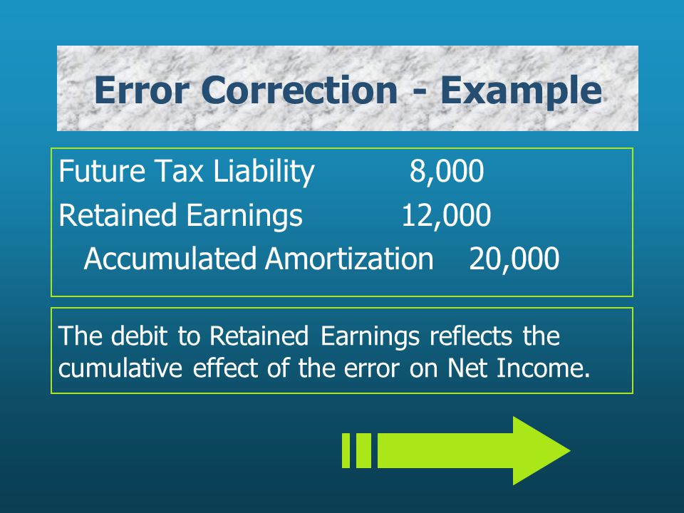 Error Correction - Example Future Tax Liability 8,000 Retained Earnings12,000 Accumulated Amortization20,000 The debit to Retained Earnings reflects t