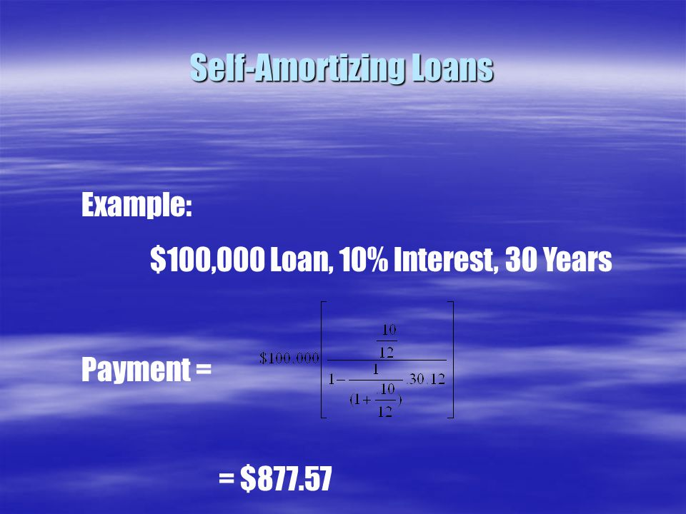Self-Amortizing Loans Example: $100,000 Loan, 10% Interest, 30 Years Payment = = $877.57