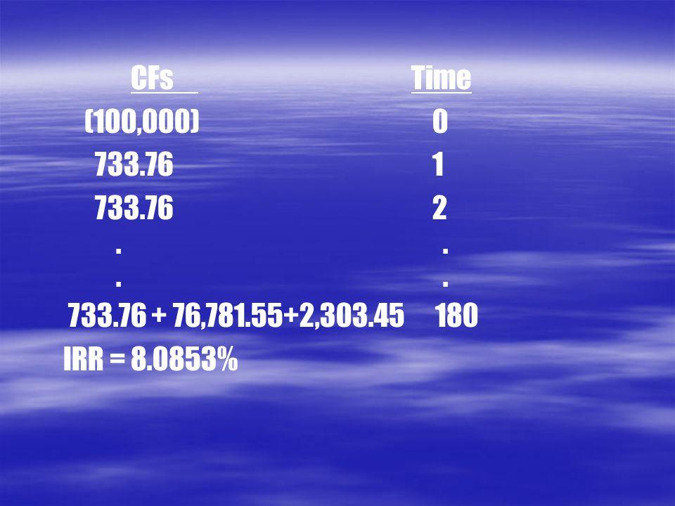 CFs Time (100,000) 0 733.76 1 733.76 2.. 733.76 + 76,781.55+2,303.45 180 IRR = 8.0853%