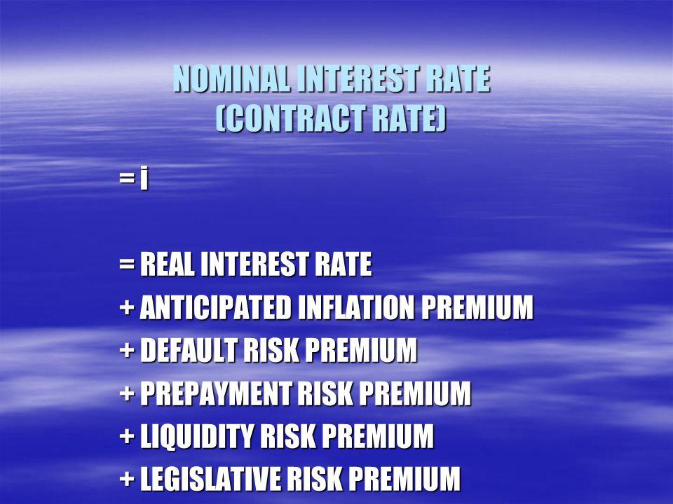 NOMINAL INTEREST RATE (CONTRACT RATE) = i = REAL INTEREST RATE + ANTICIPATED INFLATION PREMIUM + DEFAULT RISK PREMIUM + PREPAYMENT RISK PREMIUM + LIQUIDITY RISK PREMIUM + LEGISLATIVE RISK PREMIUM