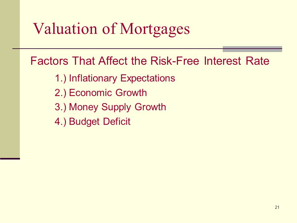 21 Valuation of Mortgages Factors That Affect the Risk-Free Interest Rate 1.) Inflationary Expectations 2.) Economic Growth 3.) Money Supply Growth 4.) Budget Deficit