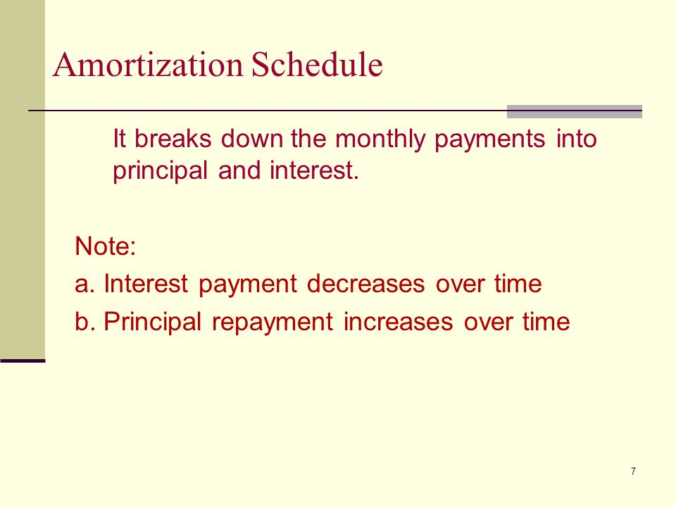 7 Amortization Schedule It breaks down the monthly payments into principal and interest.