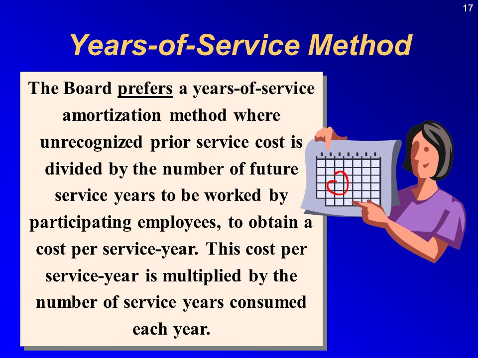 17 The Board prefers a years-of-service amortization method where unrecognized prior service cost is divided by the number of future service years to