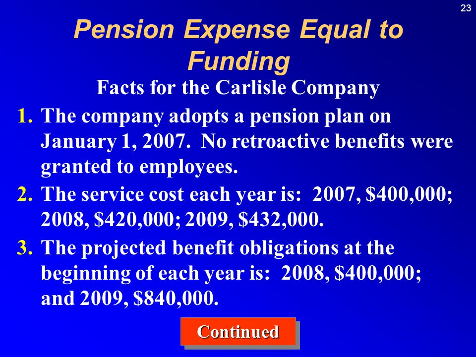 23 Facts for the Carlisle Company 1.The company adopts a pension plan on January 1, 2007. No retroactive benefits were granted to employees. 2.The ser
