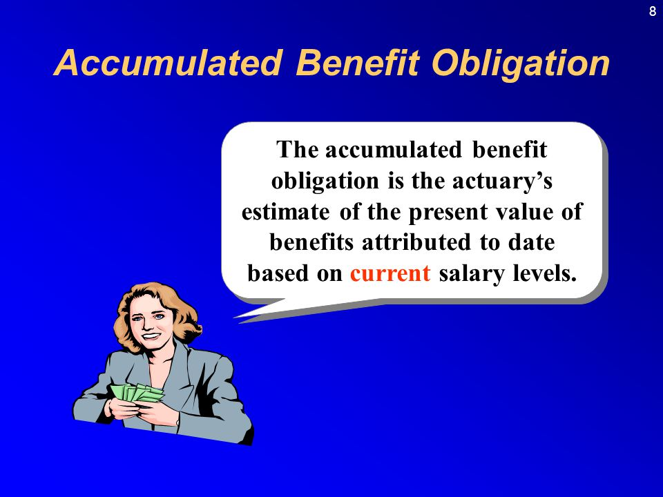49 60,000 Prepaid/Accrued Additional Liability 150,000 20,000 Unfunded ABO Minimum Liability (not a real account) 80,000 Additional Liability 130,000