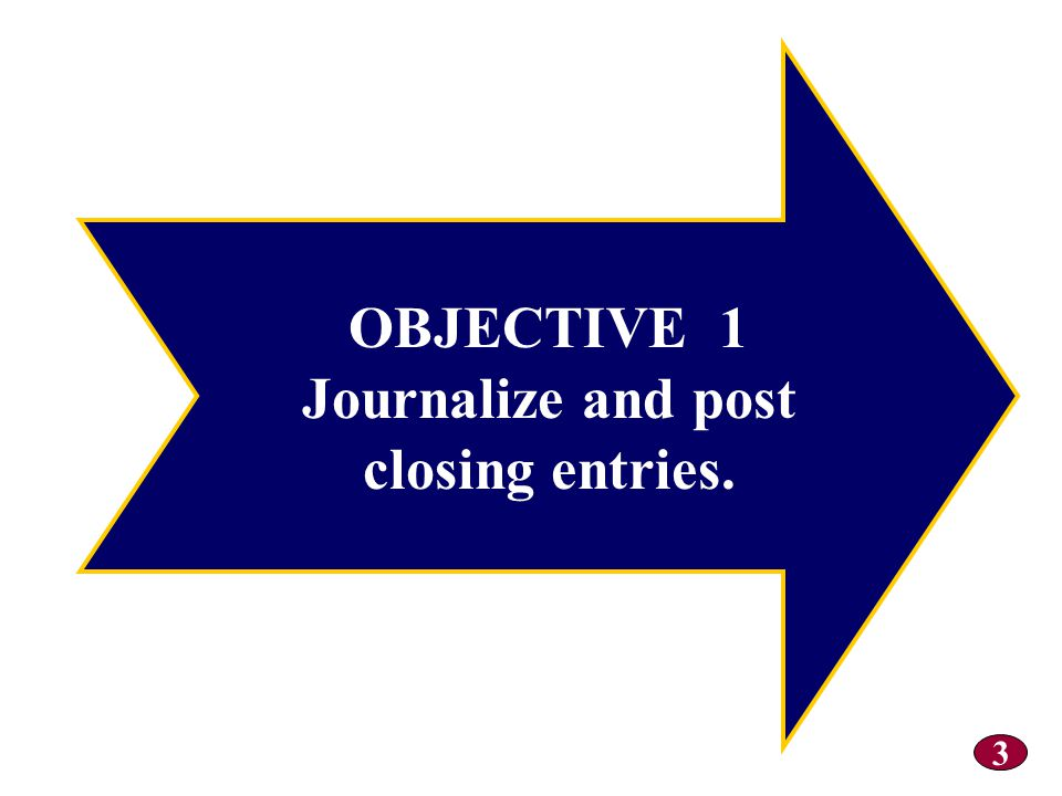 CLOSING ENTRIES 4 Entries made in the general journal to transfer the results of operations to owner's equity and to prepare the revenue, expense, and drawing accounts for use in the next accounting period.