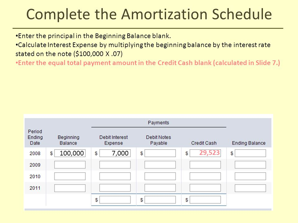 Complete the Amortization Schedule 100,000 Enter the principal in the Beginning Balance blank. Calculate Interest Expense by multiplying the beginning
