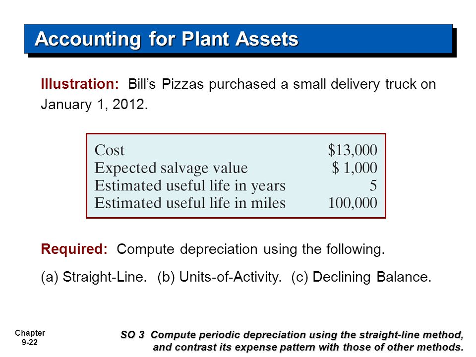 Chapter 9-22 Illustration: Bill's Pizzas purchased a small delivery truck on January 1, 2012. Required: Compute depreciation using the following. (a)