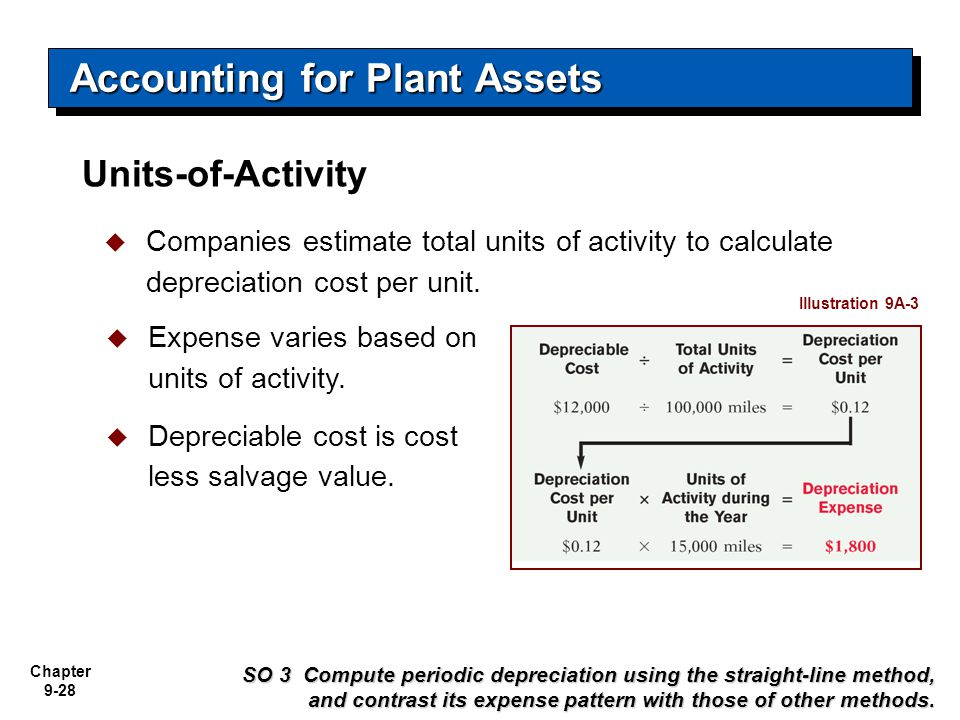 Chapter 9-28  Companies estimate total units of activity to calculate depreciation cost per unit. Units-of-Activity Accounting for Plant Assets Illus