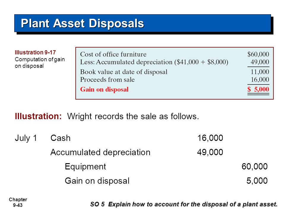 Chapter 9-43 Illustration: Wright records the sale as follows. SO 5 Explain how to account for the disposal of a plant asset. Cash16,000 Accumulated d