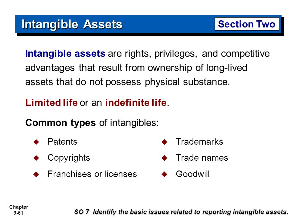 Chapter 9-51 Intangible assets are rights, privileges, and competitive advantages that result from ownership of long-lived assets that do not possess