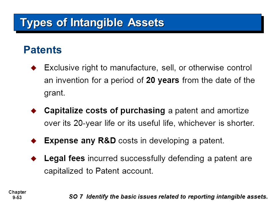 Chapter 9-53 Patents  Exclusive right to manufacture, sell, or otherwise control an invention for a period of 20 years from the date of the grant. 