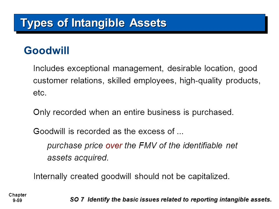 Chapter 9-59 Goodwill Includes exceptional management, desirable location, good customer relations, skilled employees, high-quality products, etc. Onl