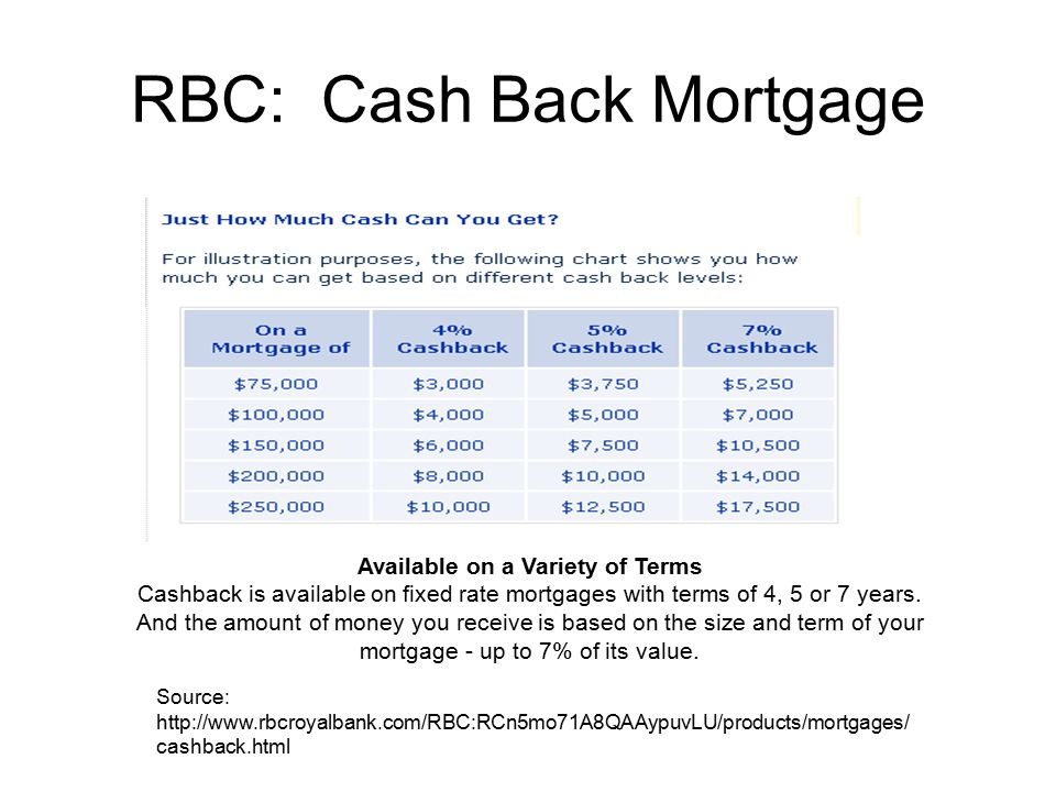 RBC: Cash Back Mortgage Available on a Variety of Terms Cashback is available on fixed rate mortgages with terms of 4, 5 or 7 years.