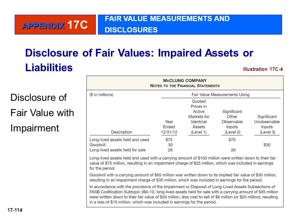 17-114 Disclosure of Fair Values: Impaired Assets or Liabilities Illustration 17C-4 Disclosure of Fair Value with Impairment APPENDIX APPENDIX 17C FAIR VALUE MEASUREMENTS AND DISCLOSURES