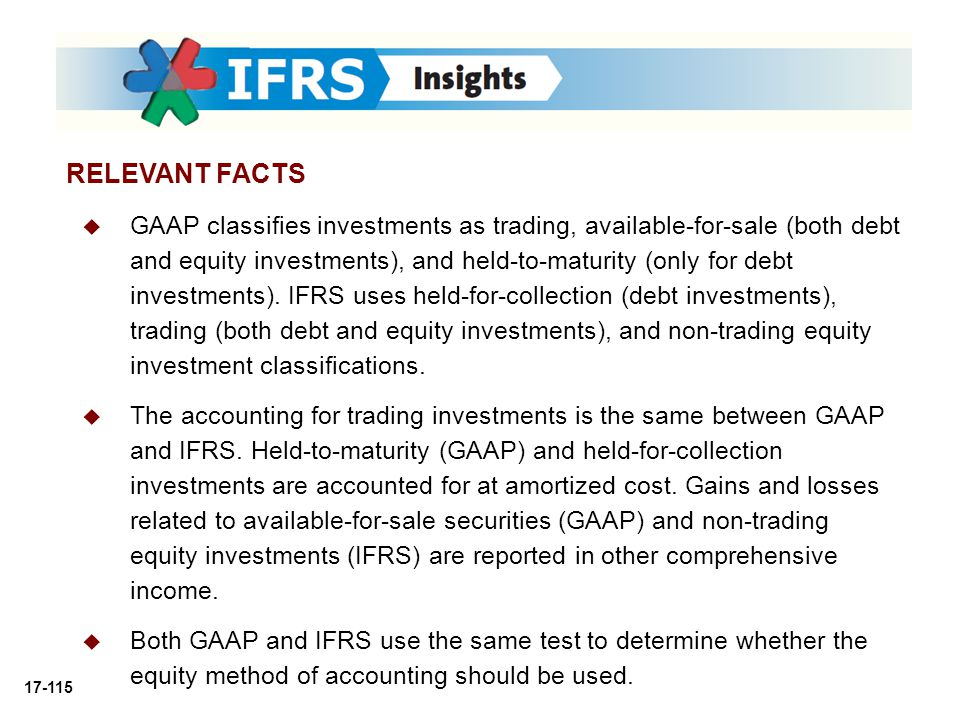 17-115 RELEVANT FACTS   GAAP classifies investments as trading, available-for-sale (both debt and equity investments), and held-to-maturity (only fo