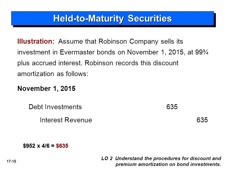 17-15 Held-to-Maturity Securities LO 2 Understand the procedures for discount and premium amortization on bond investments. Illustration: Assume that
