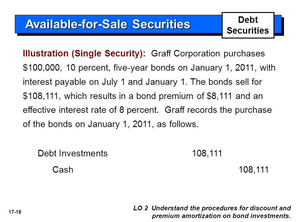 17-18 LO 2 Understand the procedures for discount and premium amortization on bond investments. Illustration (Single Security): Graff Corporation purc
