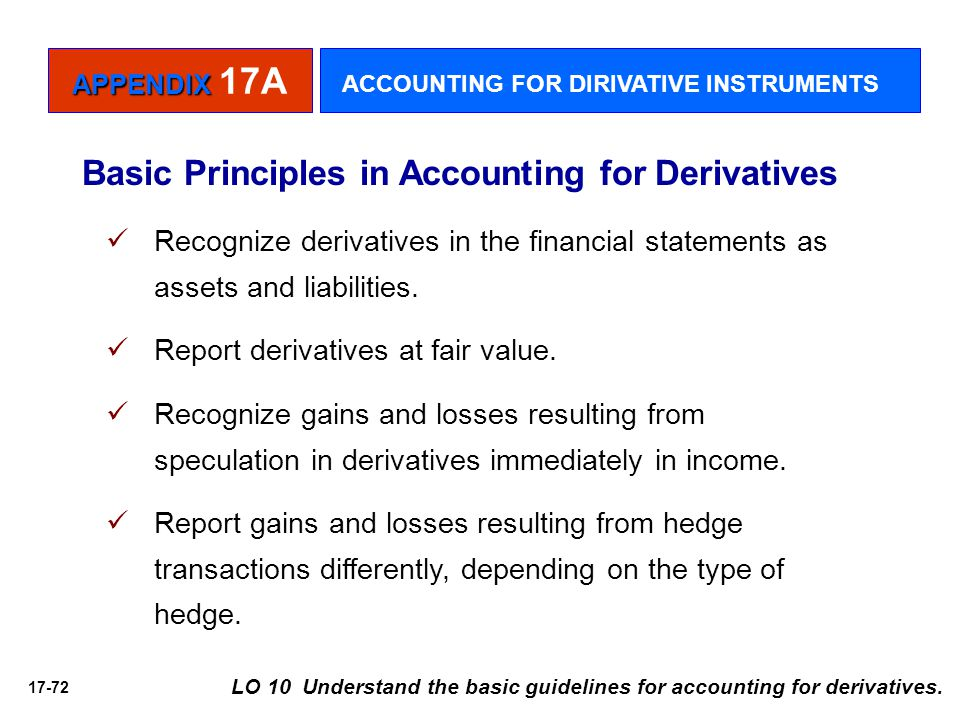 17-72 Basic Principles in Accounting for Derivatives LO 10 Understand the basic guidelines for accounting for derivatives. Recognize derivatives in th