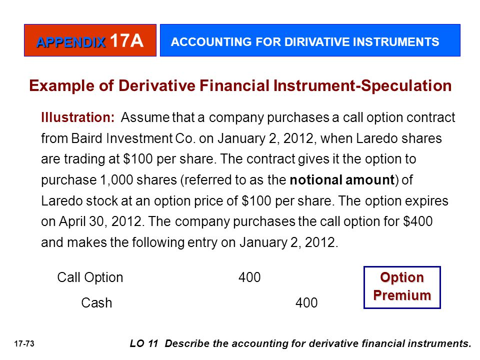 17-73 LO 11 Describe the accounting for derivative financial instruments. Example of Derivative Financial Instrument-Speculation Illustration: Assume