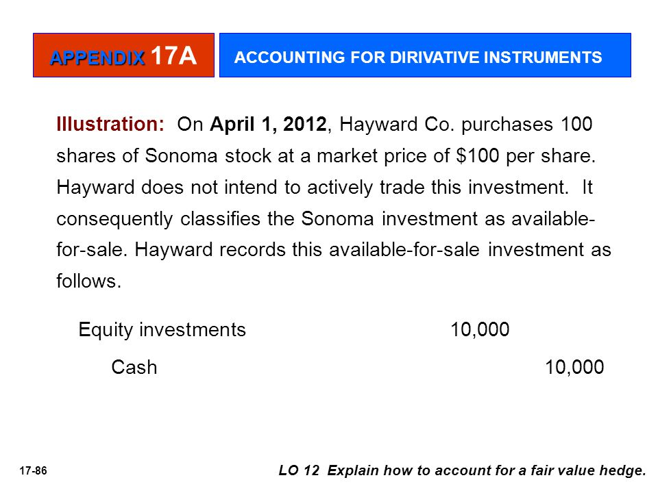 17-86 Illustration: On April 1, 2012, Hayward Co. purchases 100 shares of Sonoma stock at a market price of $100 per share. Hayward does not intend to