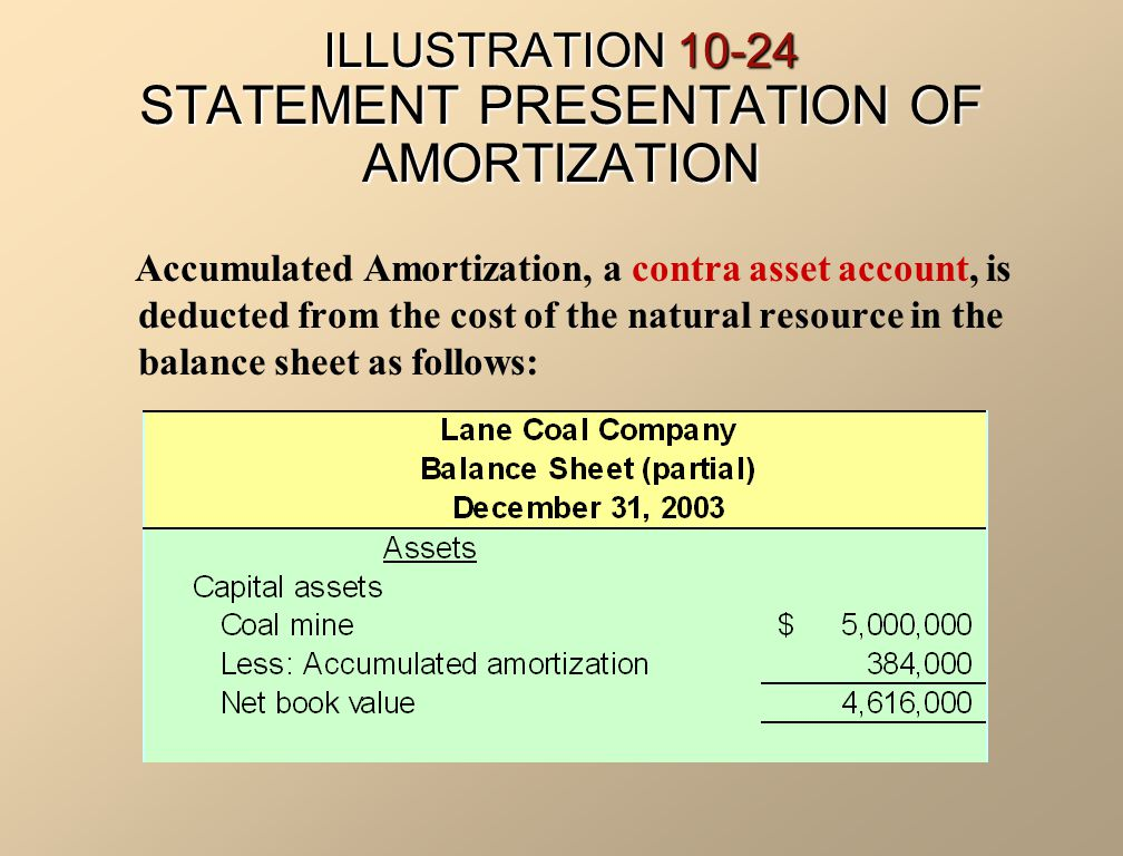 ILLUSTRATION 10-24 STATEMENT PRESENTATION OF AMORTIZATION Accumulated Amortization, a contra asset account, is deducted from the cost of the natural resource in the balance sheet as follows:
